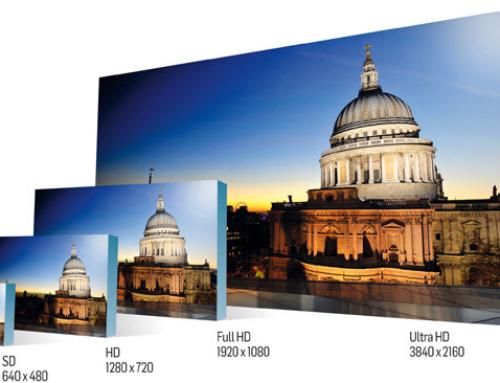 Perbedaan Kualitas Full HD dan 4k Dalam Video